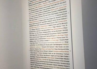 Donatorenwand Sprengel Museum